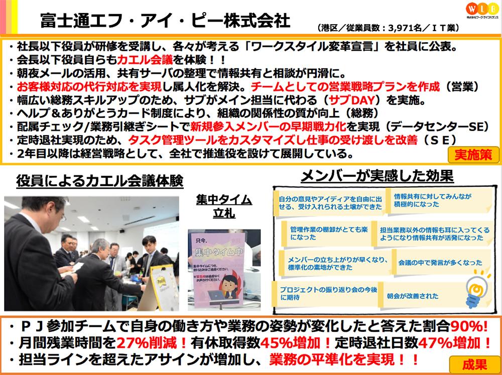 富士通エフ・アイ・ピー株式会社