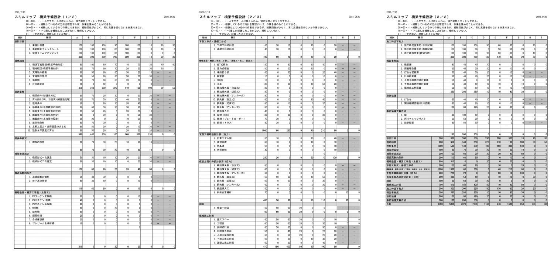 静岡コンサルタント様 事例4